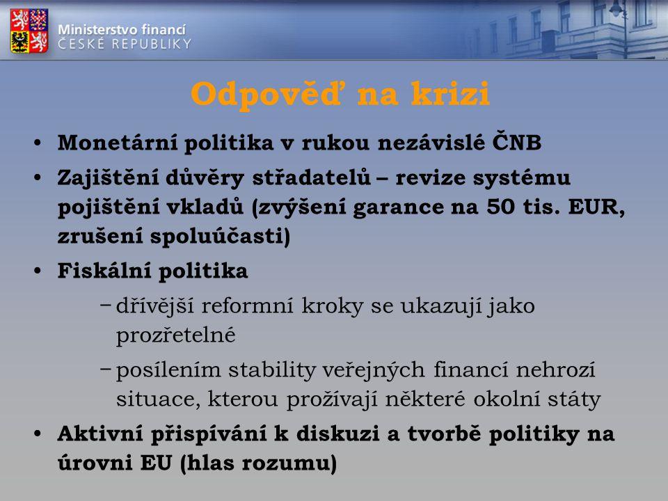 Odpověď na krizi Monetární politika v rukou nezávislé ČNB Zajištění důvěry střadatelů – revize systému pojištění vkladů (zvýšení garance na 50 tis. EU