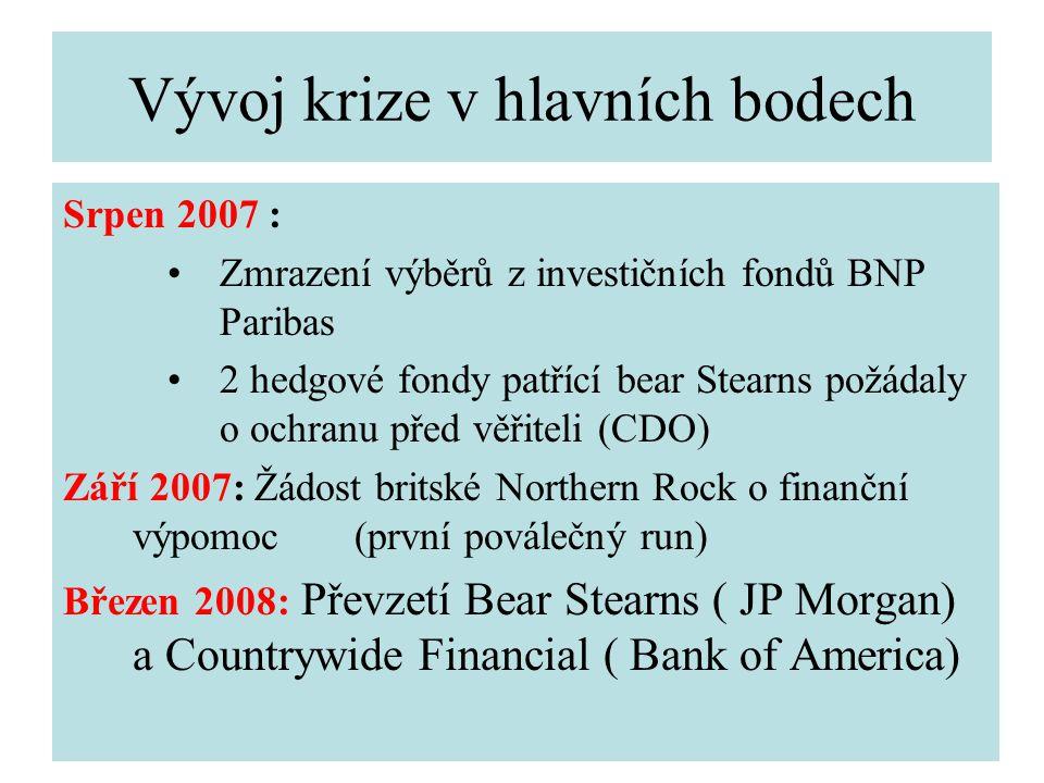 2. prosinec 2008P.Dvořák FM VŠE18 Vývoj krize v hlavních bodech Srpen 2007 : Zmrazení výběrů z investičních fondů BNP Paribas 2 hedgové fondy patřící