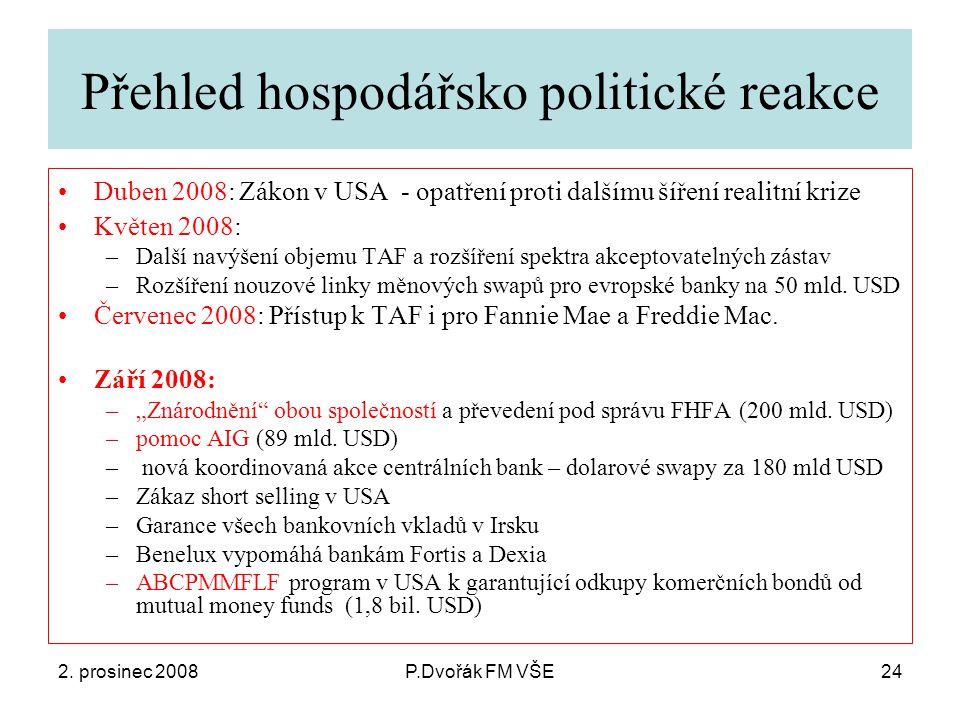 2. prosinec 2008P.Dvořák FM VŠE24 Přehled hospodářsko politické reakce Duben 2008: Zákon v USA - opatření proti dalšímu šíření realitní krize Květen 2