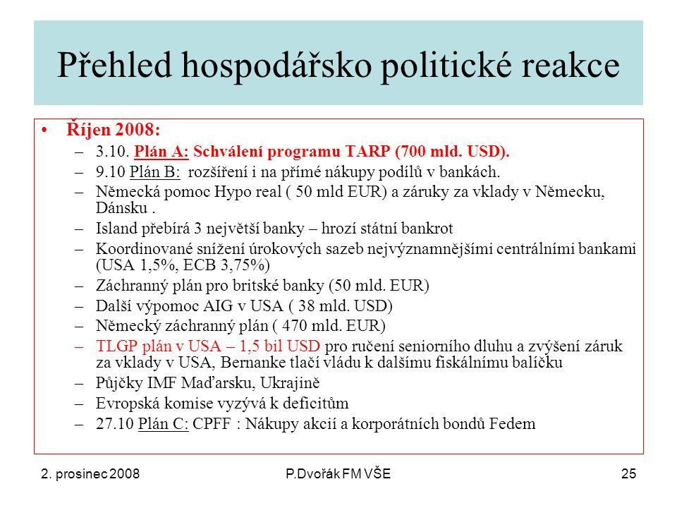 2. prosinec 2008P.Dvořák FM VŠE25 Přehled hospodářsko politické reakce Říjen 2008: –3.10.