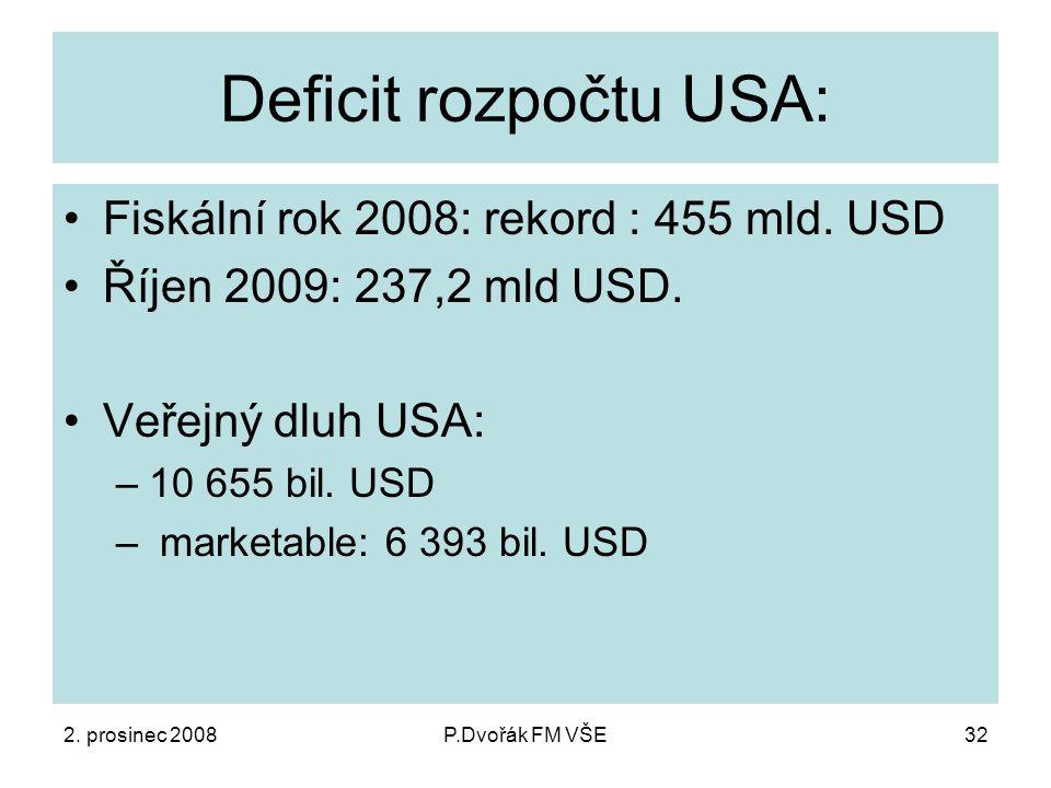 2. prosinec 2008P.Dvořák FM VŠE32 Deficit rozpočtu USA: Fiskální rok 2008: rekord : 455 mld.
