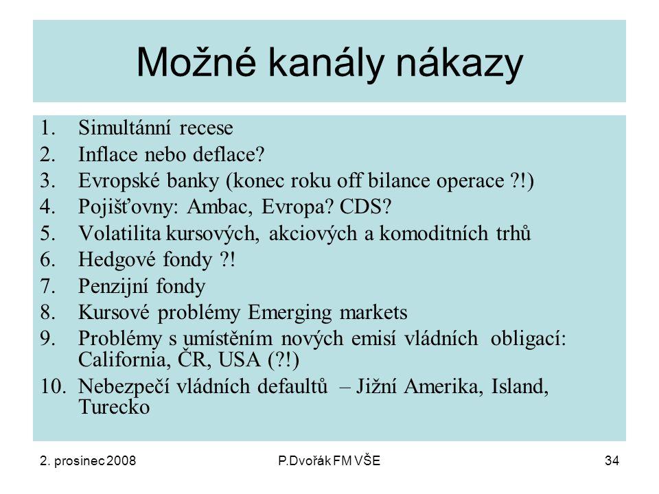 2. prosinec 2008P.Dvořák FM VŠE34 Možné kanály nákazy 1.Simultánní recese 2.Inflace nebo deflace.