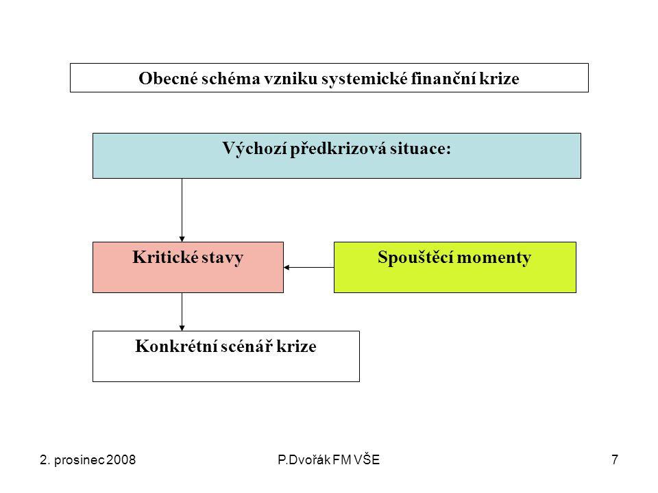 2.prosinec 2008P.Dvořák FM VŠE28 Regulace.