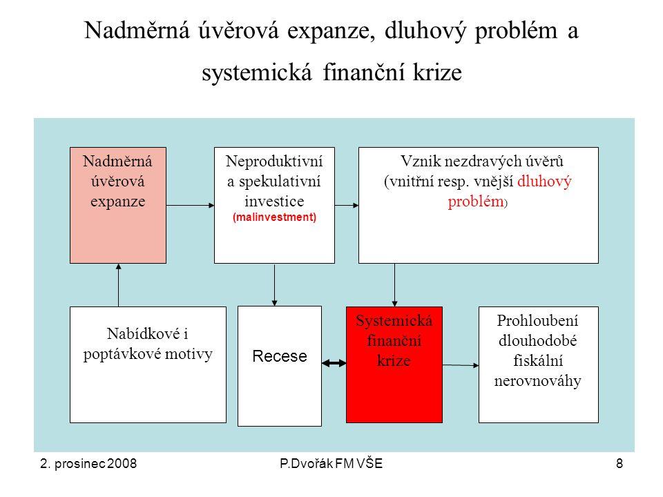 2. prosinec 2008P.Dvořák FM VŠE8 Neproduktivní a spekulativní investice (malinvestment) Vznik nezdravých úvěrů (vnitřní resp. vnější dluhový problém )