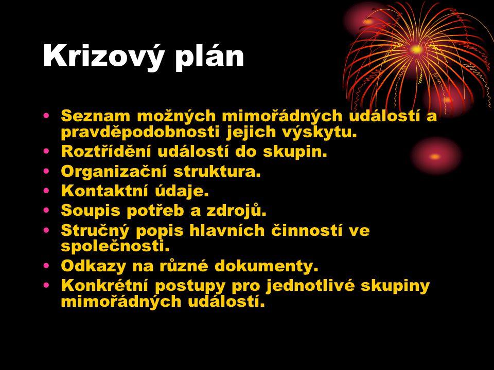 Krizový plán Seznam možných mimořádných událostí a pravděpodobnosti jejich výskytu.