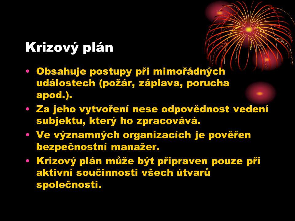 Krizový plán Obsahuje postupy při mimořádných událostech (požár, záplava, porucha apod.).