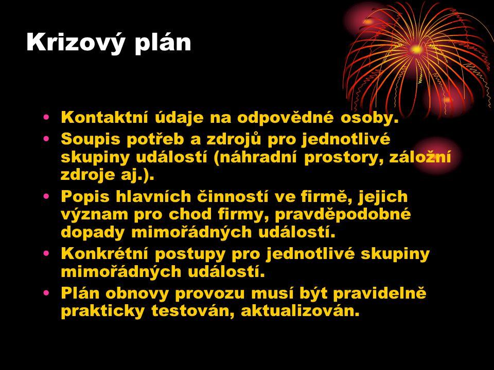 Krizový plán Kontaktní údaje na odpovědné osoby.