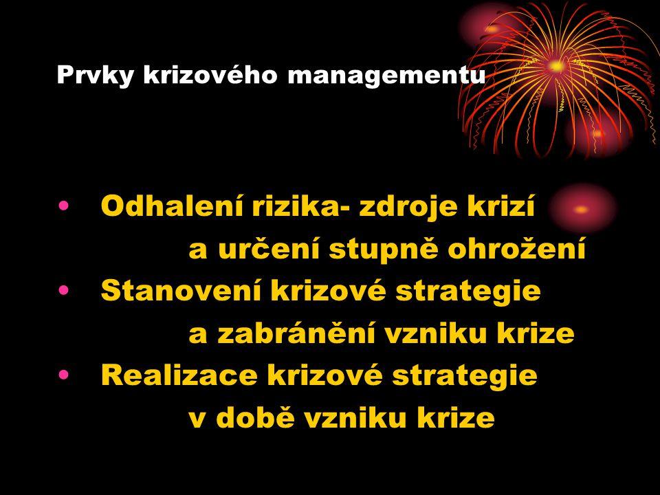 Prvky krizového managementu Odhalení rizika- zdroje krizí a určení stupně ohrožení Stanovení krizové strategie a zabránění vzniku krize Realizace krizové strategie v době vzniku krize