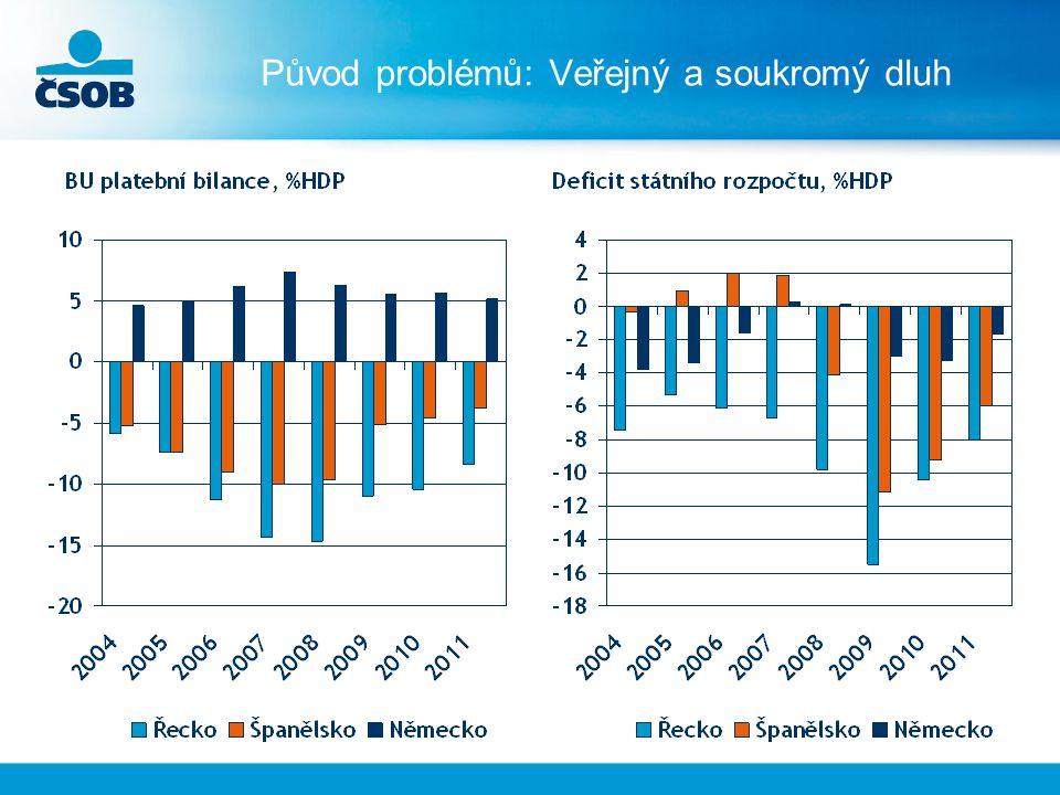 Původ problémů: Veřejný a soukromý dluh