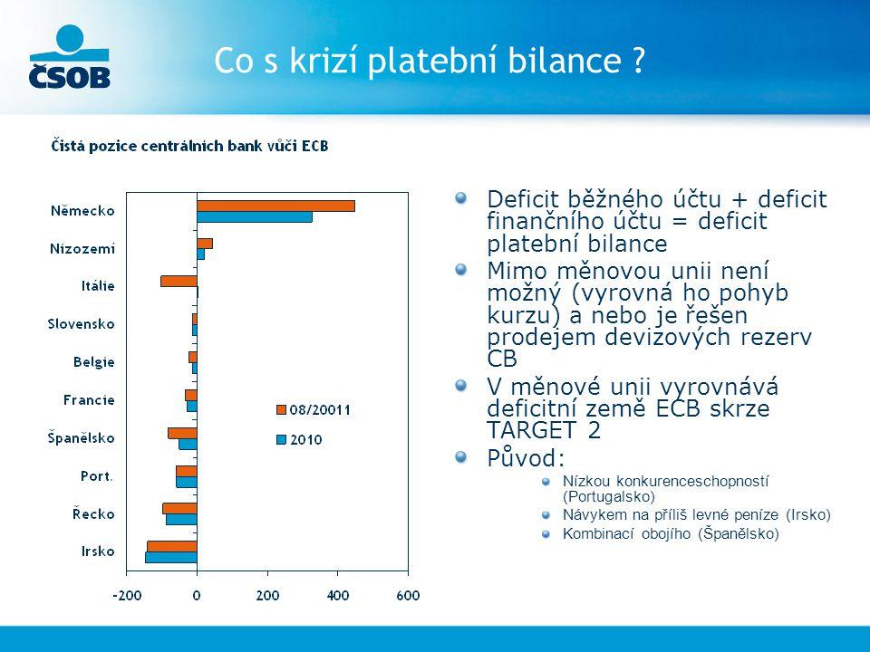 Co s krizí platební bilance ? Deficit běžného účtu + deficit finančního účtu = deficit platební bilance Mimo měnovou unii není možný (vyrovná ho pohyb
