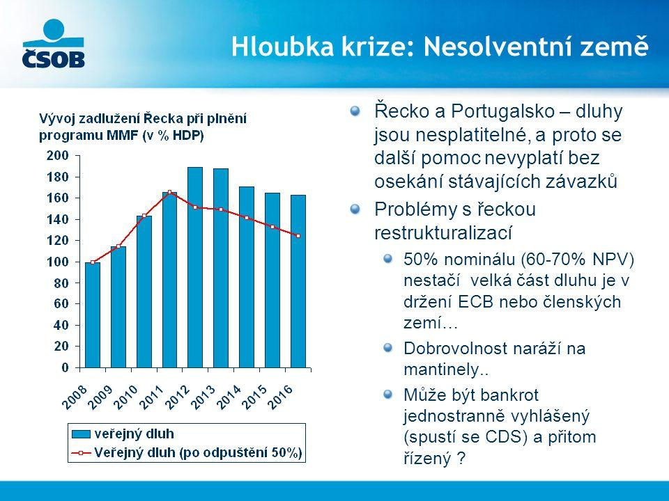 Hloubka krize: Nesolventní země Řecko a Portugalsko – dluhy jsou nesplatitelné, a proto se další pomoc nevyplatí bez osekání stávajících závazků Problémy s řeckou restrukturalizací 50% nominálu (60-70% NPV) nestačí velká část dluhu je v držení ECB nebo členských zemí… Dobrovolnost naráží na mantinely..