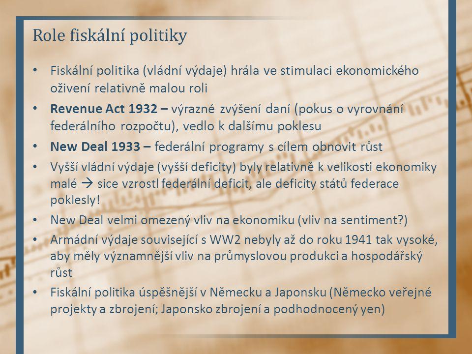 Role fiskální politiky Fiskální politika (vládní výdaje) hrála ve stimulaci ekonomického oživení relativně malou roli Revenue Act 1932 – výrazné zvýše