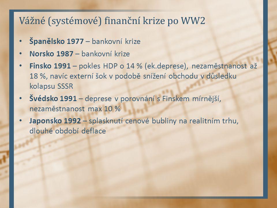 Vážné (systémové) finanční krize po WW2 Španělsko 1977 – bankovní krize Norsko 1987 – bankovní krize Finsko 1991 – pokles HDP o 14 % (ek.deprese), nez