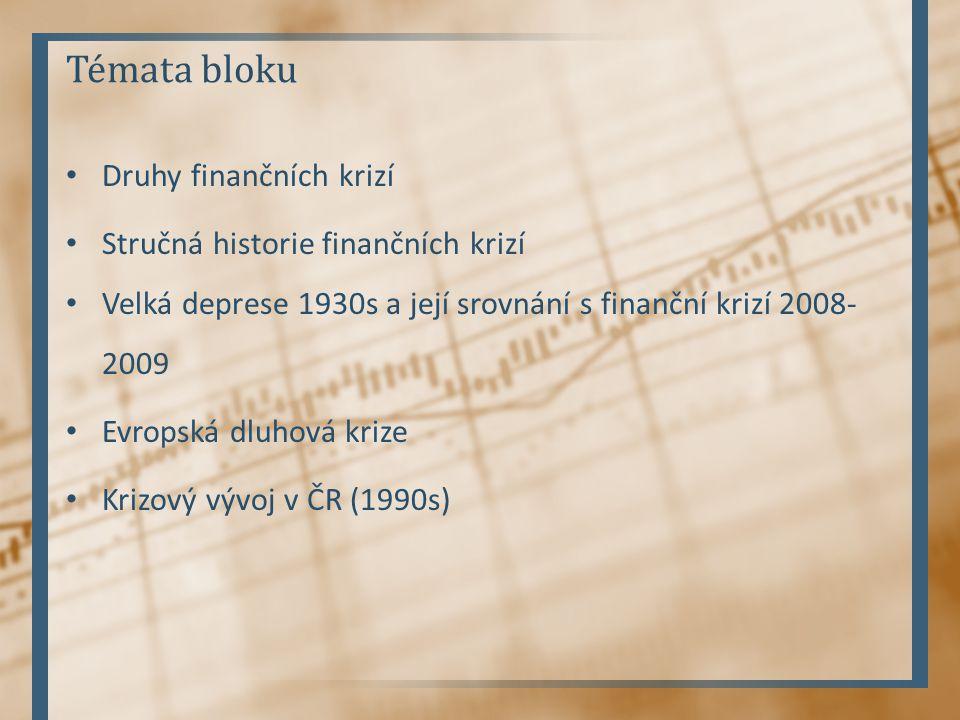 Témata bloku Druhy finančních krizí Stručná historie finančních krizí Velká deprese 1930s a její srovnání s finanční krizí 2008- 2009 Evropská dluhová
