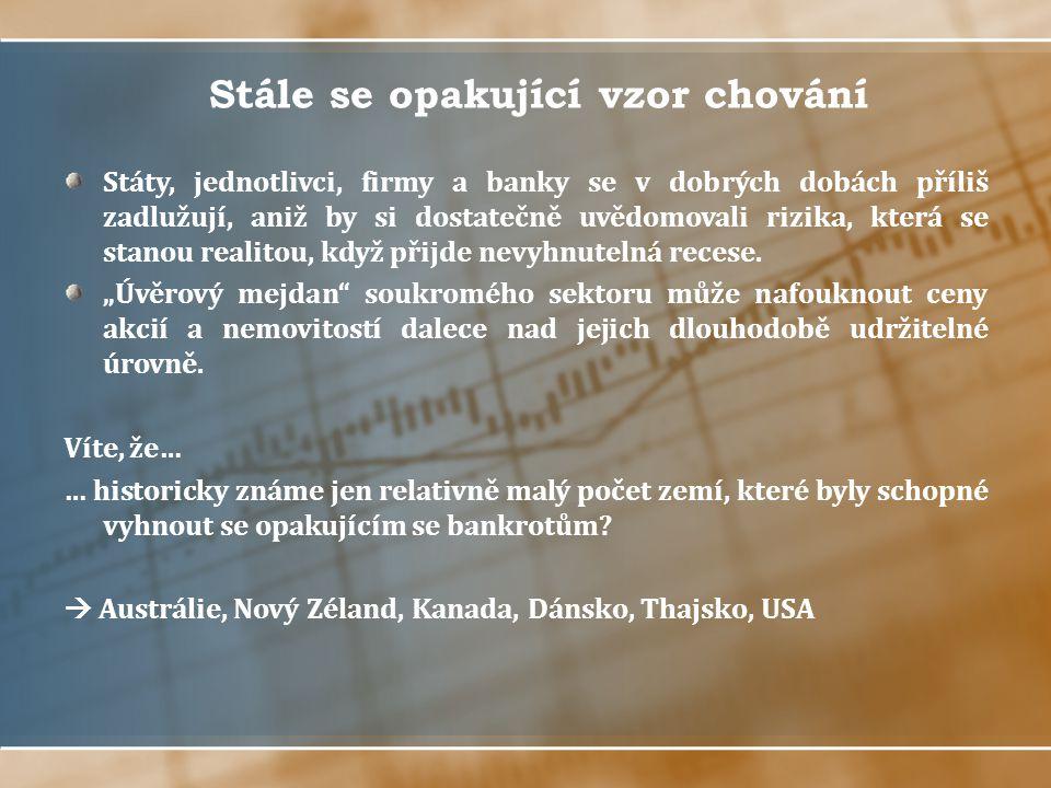 Vážné (systémové) finanční krize po WW2 Španělsko 1977 – bankovní krize Norsko 1987 – bankovní krize Finsko 1991 – pokles HDP o 14 % (ek.deprese), nezaměstnanost až 18 %, navíc externí šok v podobě snížení obchodu v důsledku kolapsu SSSR Švédsko 1991 – deprese v porovnání s Finskem mírnější, nezaměstnanost max 10 % Japonsko 1992 – splasknutí cenové bubliny na realitním trhu, dlouhé období deflace
