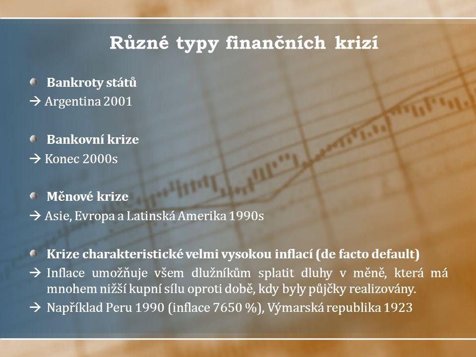 Různé typy finančních krizí Bankroty států  Argentina 2001 Bankovní krize  Konec 2000s Měnové krize  Asie, Evropa a Latinská Amerika 1990s Krize ch