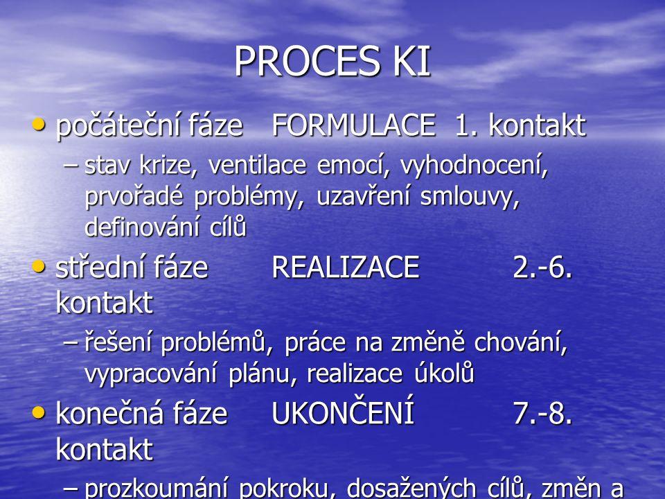 PROCES KI počáteční fázeFORMULACE 1.kontakt počáteční fázeFORMULACE 1.