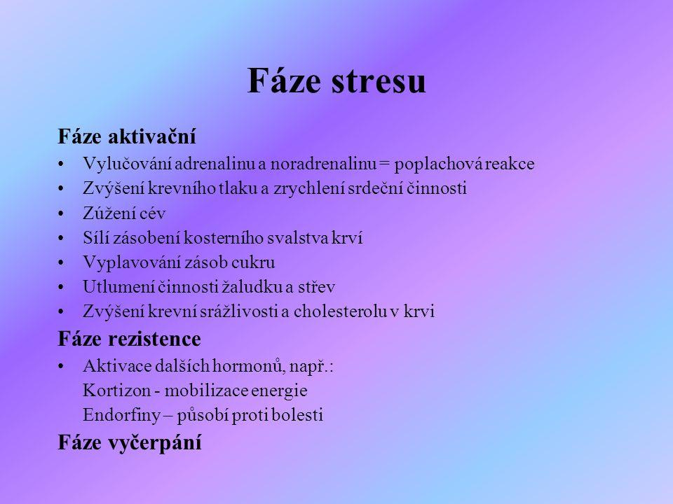 Fáze stresu Fáze aktivační Vylučování adrenalinu a noradrenalinu = poplachová reakce Zvýšení krevního tlaku a zrychlení srdeční činnosti Zúžení cév Sí