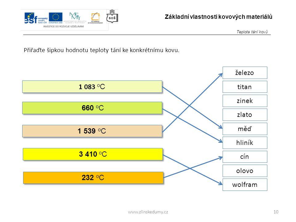 www.zlinskedumy.cz11 ZDROJE: HLUCHÝ, Miroslav, Jan Kolouch.