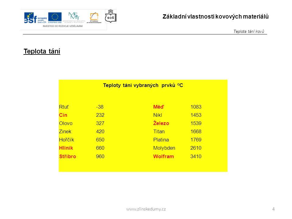 www.zlinskedumy.cz Teplota tání Teploty tání vybraných prvků o C Rtuť Cín Olovo Zinek Hořčík Hliník Stříbro -38 232 327 420 650 660 960 Měď Nikl Želez