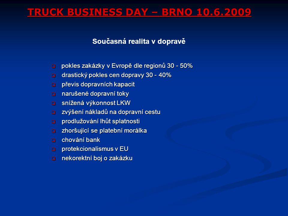 TRUCK BUSINESS DAY – BRNO 10.6.2009  pokles zakázky v Evropě dle regionů 30 - 50%  drastický pokles cen dopravy 30 - 40%  převis dopravních kapacit