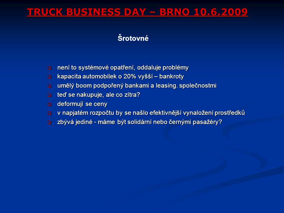 TRUCK BUSINESS DAY – BRNO 10.6.2009  není to systémové opatření, oddaluje problémy  kapacita automobilek o 20% vyšší – bankroty  umělý boom podpoře