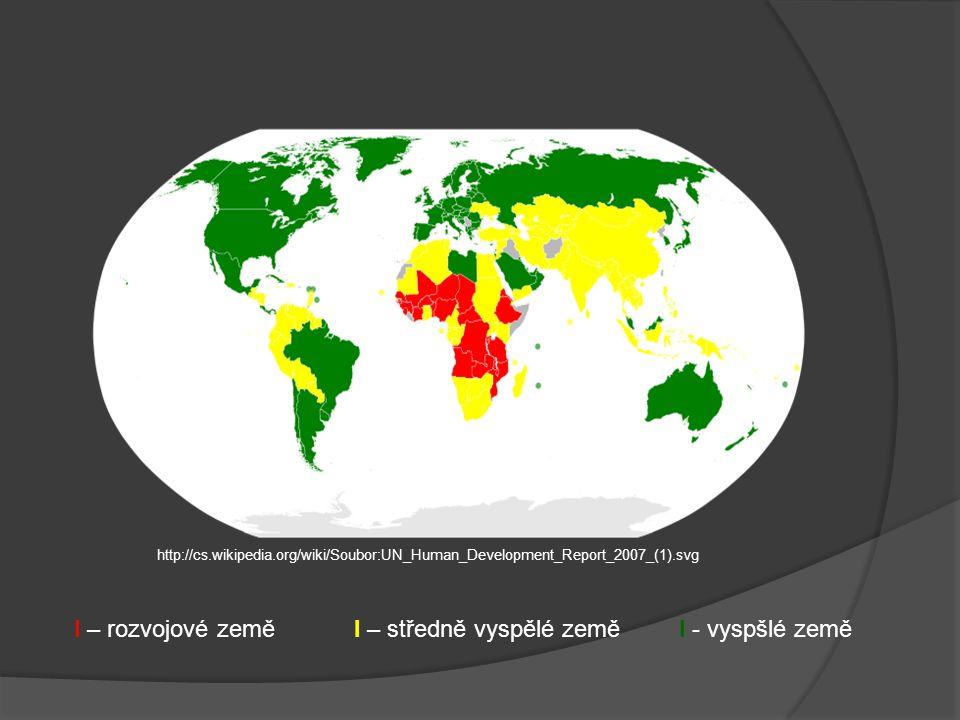 http://cs.wikipedia.org/wiki/Soubor:UN_Human_Development_Report_2007_(1).svg I – rozvojové zeměI – středně vyspělé zeměI - vyspšlé země