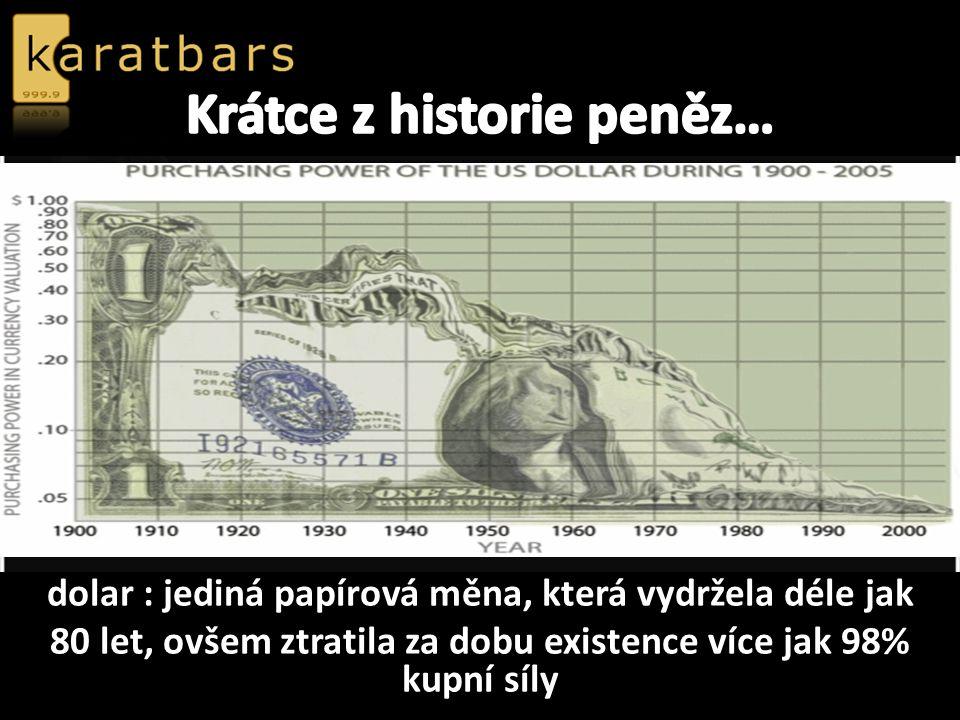dolar : jediná papírová měna, která vydržela déle jak 80 let, ovšem ztratila za dobu existence více jak 98% kupní síly