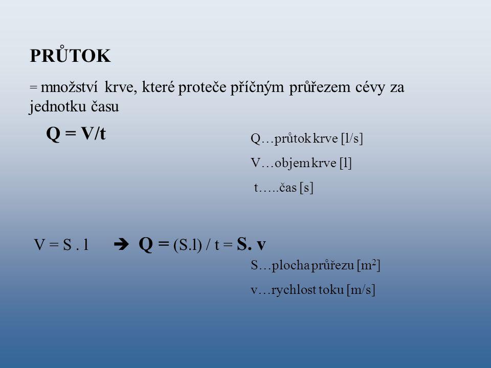 PRŮTOK = množství krve, které proteče příčným průřezem cévy za jednotku času Q = V/t Q…průtok krve [l/s] V…objem krve [l] t…..čas [s] V = S. l  Q = (