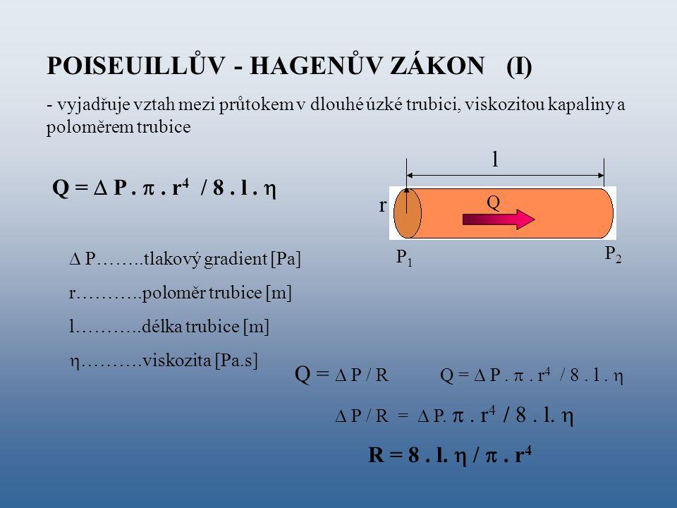 POISEUILLŮV - HAGENŮV ZÁKON (I) - vyjadřuje vztah mezi průtokem v dlouhé úzké trubici, viskozitou kapaliny a poloměrem trubice Q =  P. . r 4 / 8. l.