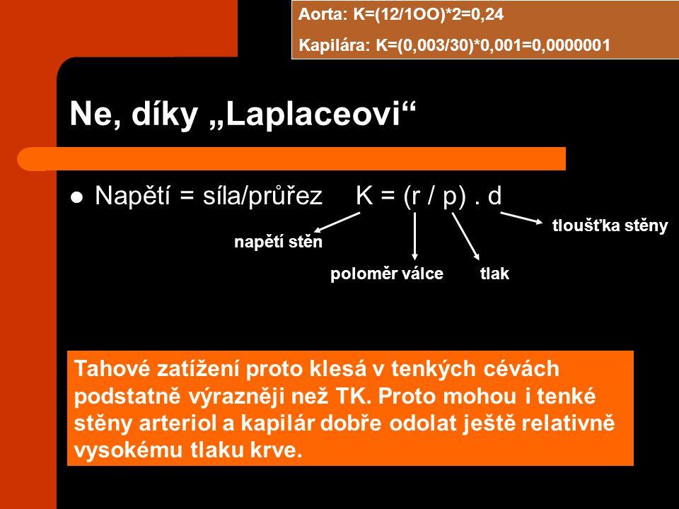 """Ne, díky """"Laplaceovi"""" Napětí = síla/průřez K = (r / p). d Tahové zatížení proto klesá v tenkých cévách podstatně výrazněji než TK. Proto mohou i tenké"""