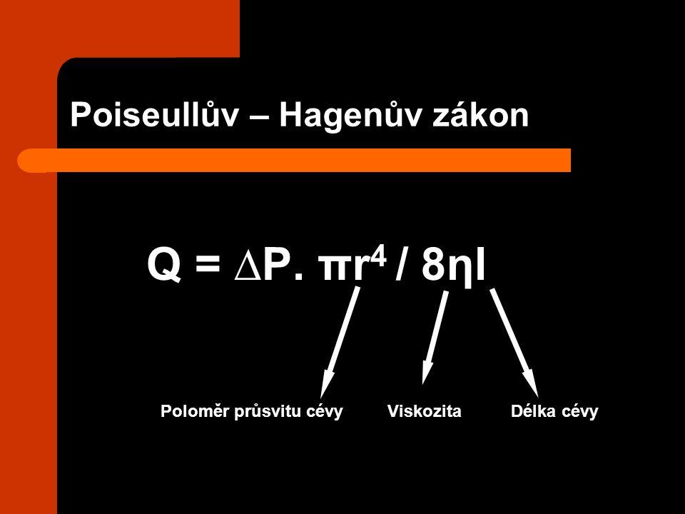 Pozor.Poiseullův – Hagenův platí pro ustálené laminární proudění v rigidní trubici.