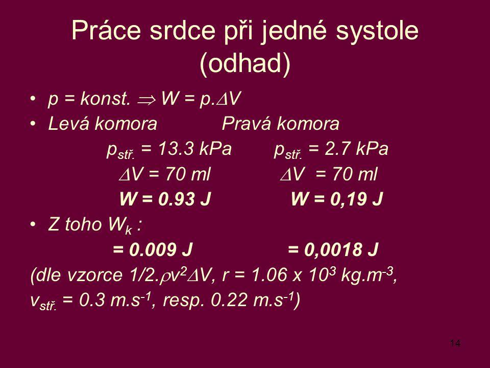 14 Práce srdce při jedné systole (odhad) p = konst.  W = p.  V Levá komora Pravá komora p stř. = 13.3 kPa p stř. = 2.7 kPa  V = 70 ml  V = 70 ml W
