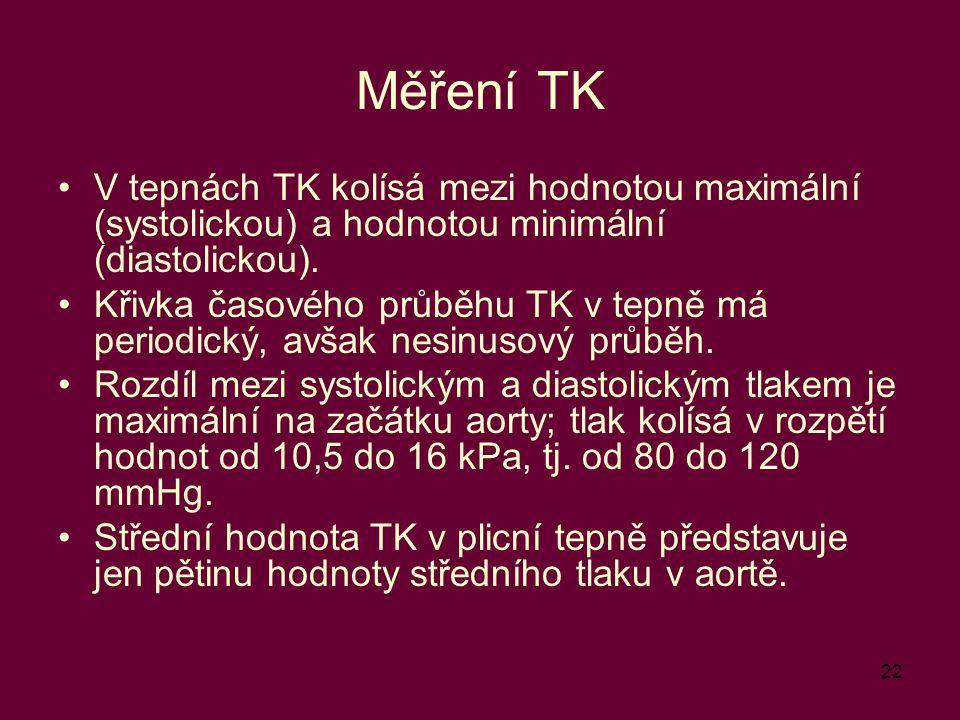 22 Měření TK V tepnách TK kolísá mezi hodnotou maximální (systolickou) a hodnotou minimální (diastolickou). Křivka časového průběhu TK v tepně má peri