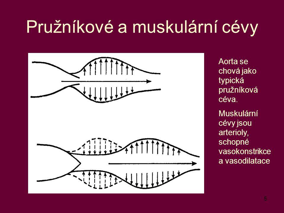 26 Autor: Vojtěch Mornstein Obsahová spolupráce: C.J.