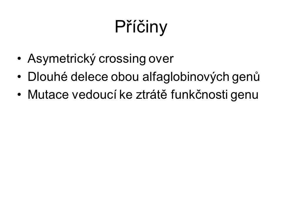 Příčiny Asymetrický crossing over Dlouhé delece obou alfaglobinových genů Mutace vedoucí ke ztrátě funkčnosti genu