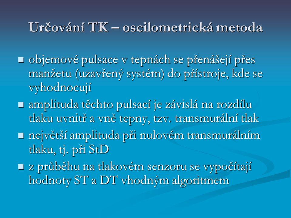 Určování TK – oscilometrická metoda objemové pulsace v tepnách se přenášejí přes manžetu (uzavřený systém) do přístroje, kde se vyhodnocují objemové p