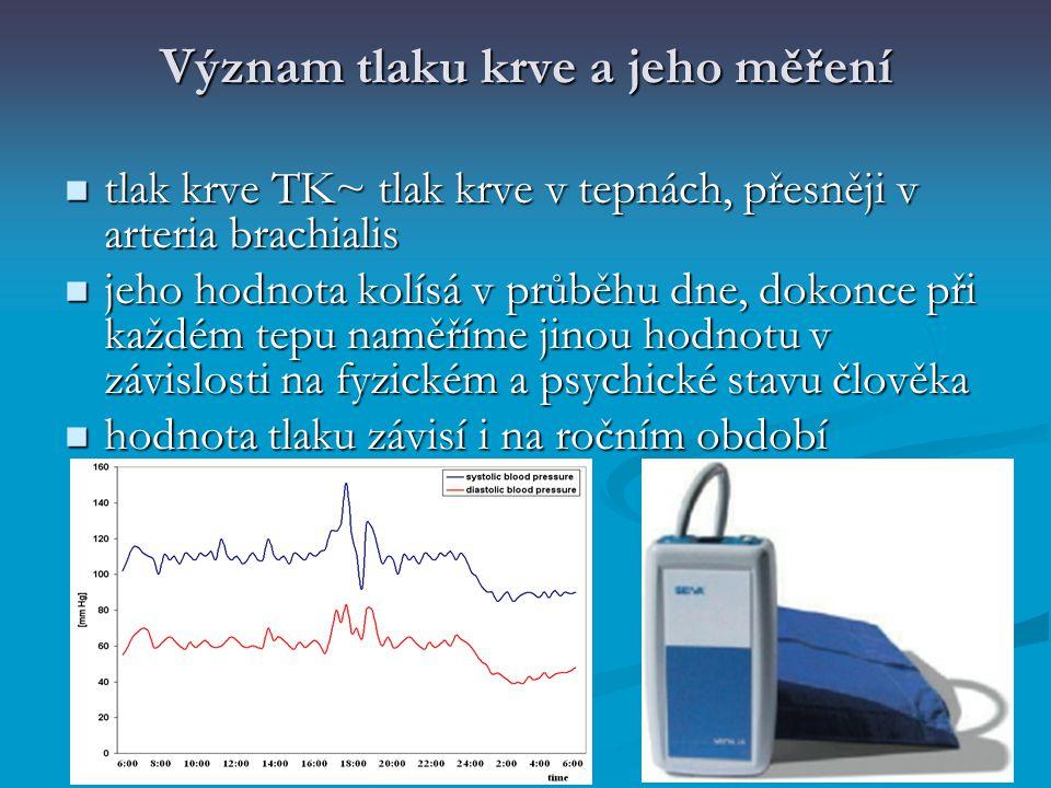 Význam tlaku krve a jeho měření nejvyšší hodnota tlaku ~ systolický tlak ST nejvyšší hodnota tlaku ~ systolický tlak ST nejnižší hodnota tlaku ~ diastolický tlak DT nejnižší hodnota tlaku ~ diastolický tlak DT průměrný tlak po dobu srdečního cyklu ~ střední tlak StT průměrný tlak po dobu srdečního cyklu ~ střední tlak StT rozdíl mezi ST a DT ~ pulsový tlak PT (tlaková amplituda) rozdíl mezi ST a DT ~ pulsový tlak PT (tlaková amplituda)
