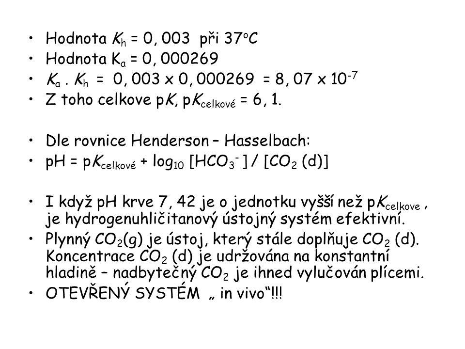 Hodnota K h = 0, 003 při 37 o C Hodnota K a = 0, 000269 K a. K h = 0, 003 x 0, 000269 = 8, 07 x 10 -7 Z toho celkove pK, pK celkové = 6, 1. Dle rovnic