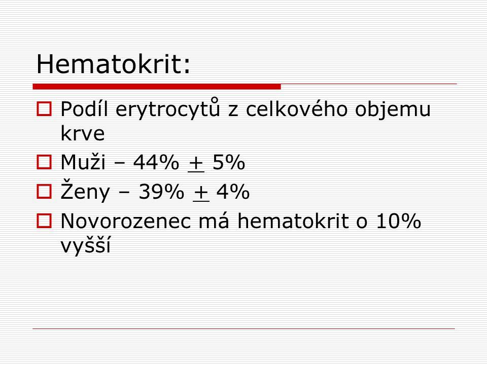 Hematokrit:  Podíl erytrocytů z celkového objemu krve  Muži – 44% + 5%  Ženy – 39% + 4%  Novorozenec má hematokrit o 10% vyšší