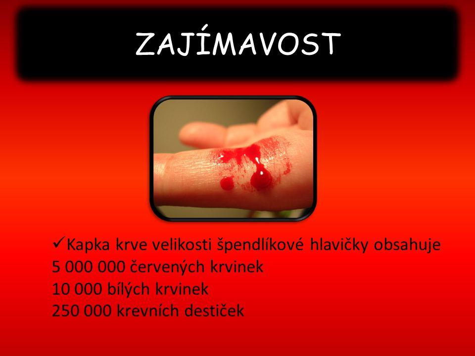 ZAJÍMAVOST Kapka krve velikosti špendlíkové hlavičky obsahuje 5 000 000 červených krvinek 10 000 bílých krvinek 250 000 krevních destiček