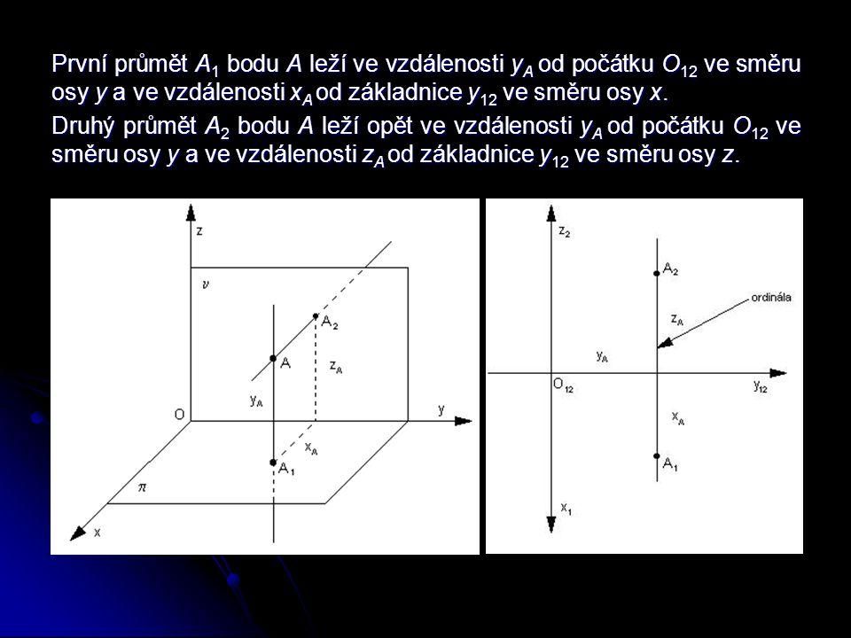 Příklad 1: Sestrojte průměty bodů A [10, 20, 30], B [-20, 40, 10], C [40, 60, -20].