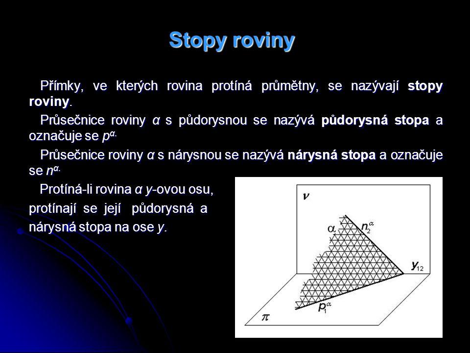 Roviny ve speciální poloze vzhledem k průmětnám 1) rovina je kolmá k půdorysně a rovnoběžná s nárysnou – promítací rovina 2) rovina je kolmá k nárysně a rovnoběžná s půdorysnou – promítací rovina