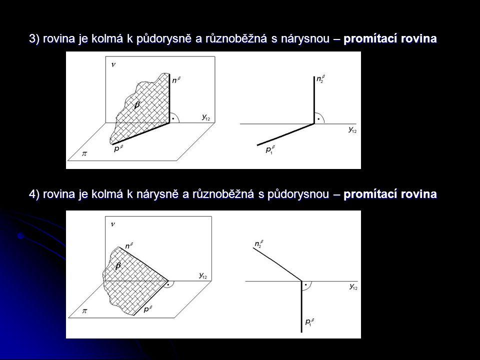 5) rovina je kolmá k oběma průmětnám – promítací rovina 6) rovina je různoběžná s oběma průmětnami a rovnoběžná s y-ovou osou