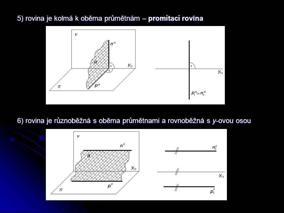 Zadání roviny pomocí souřadnic Nechť je rovina α zadána trojicí bodů A, B a C, z nichž každý leží na jiné souřadnicové ose.