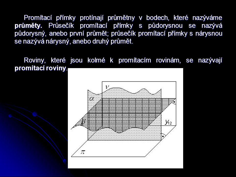 Abychom získali oba průměty trojrozměrného útvaru v rovině listu papíru, musíme otočit jednu z průměten.