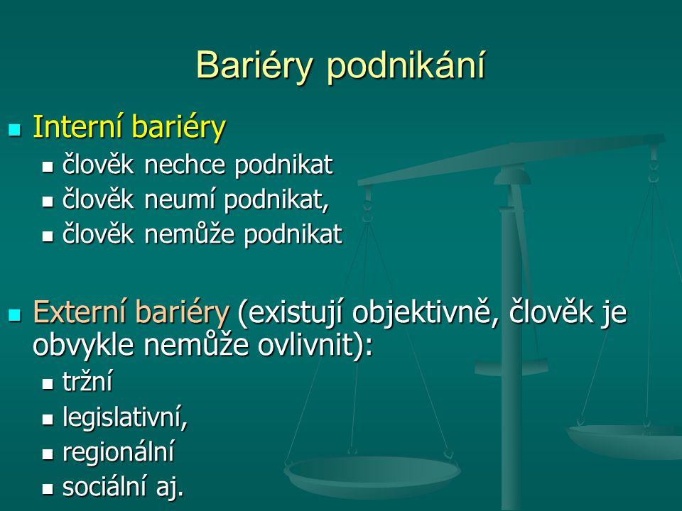 Bariéry podnikání Interní bariéry Interní bariéry člověk nechce podnikat člověk nechce podnikat člověk neumí podnikat, člověk neumí podnikat, člověk nemůže podnikat člověk nemůže podnikat Externí bariéry (existují objektivně, člověk je obvykle nemůže ovlivnit): Externí bariéry (existují objektivně, člověk je obvykle nemůže ovlivnit): tržní tržní legislativní, legislativní, regionální regionální sociální aj.