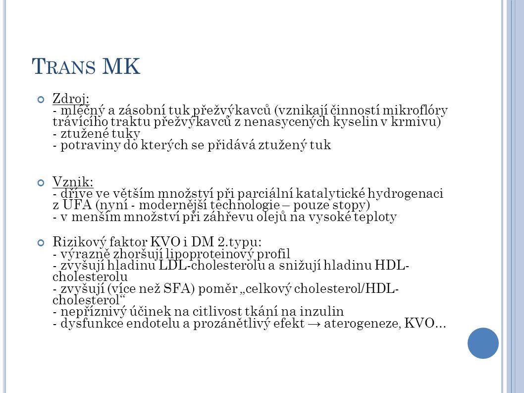 T RANS MK Zdroj: - mléčný a zásobní tuk přežvýkavců (vznikají činností mikroflóry trávícího traktu přežvýkavců z nenasycených kyselin v krmivu) - ztuž