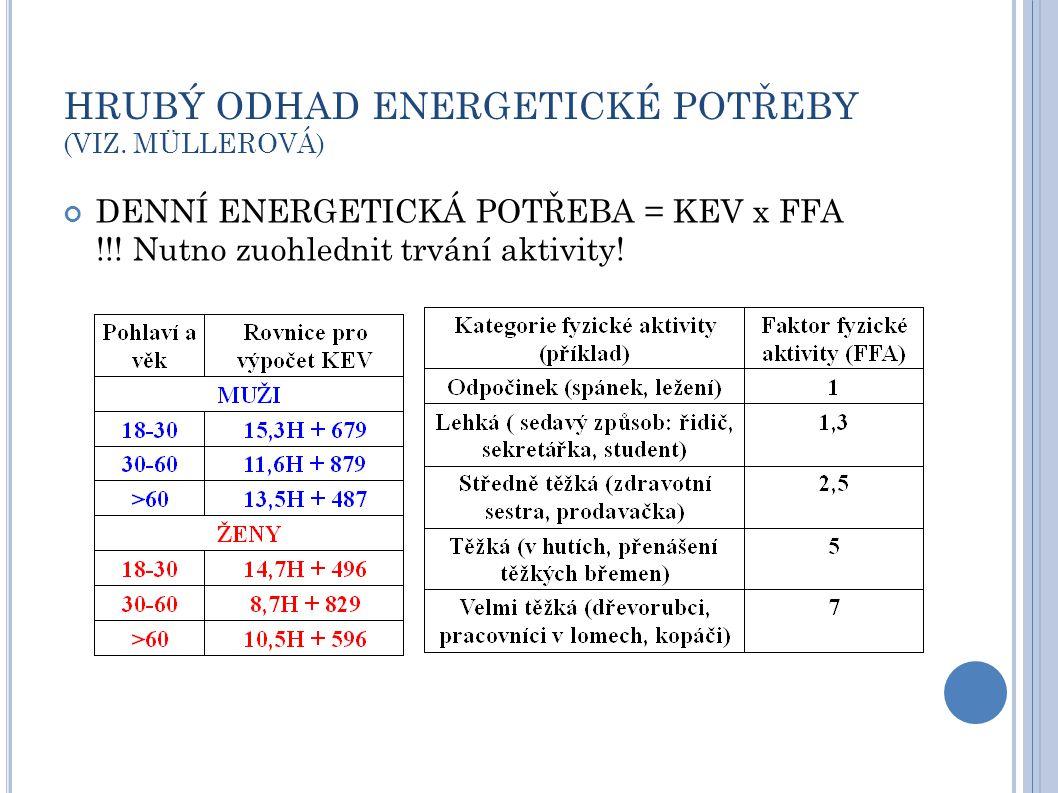 HRUBÝ ODHAD ENERGETICKÉ POTŘEBY (VIZ. MÜLLEROVÁ) DENNÍ ENERGETICKÁ POTŘEBA = KEV x FFA !!! Nutno zuohlednit trvání aktivity!