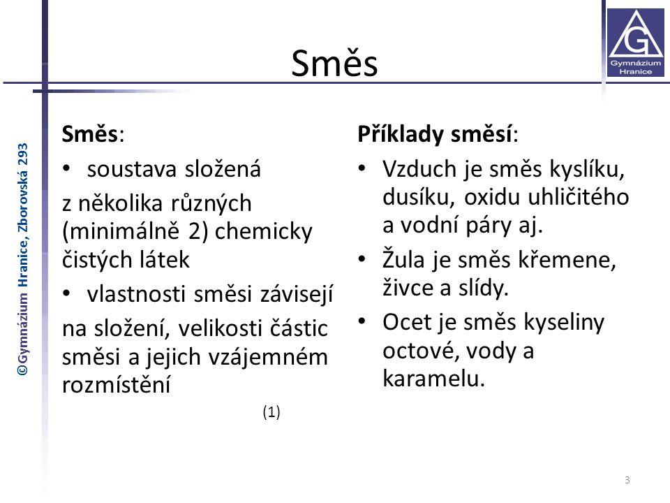 Směs Směs: soustava složená z několika různých (minimálně 2) chemicky čistých látek vlastnosti směsi závisejí na složení, velikosti částic směsi a jej